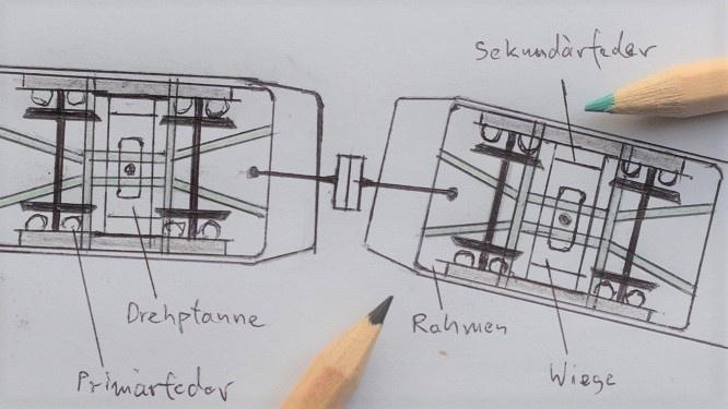 Fahrzeugtechnischer Grundriss, Fahrzeugtechnik, Bahntechnik, Bahnbetrieb