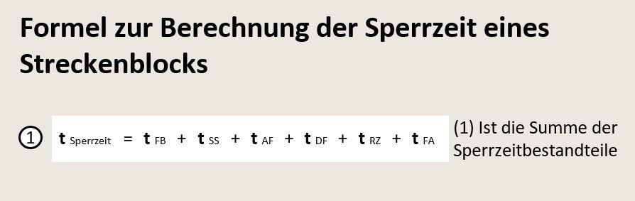 Formel für die Sperrzeit, Sperrzeitrechner, Bahntechnik, Bahnbetrieb
