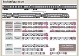 Erklärung Zugkonfiguration, Fahrzeugtechnik, Bahntechnik, Bahnbetrieb