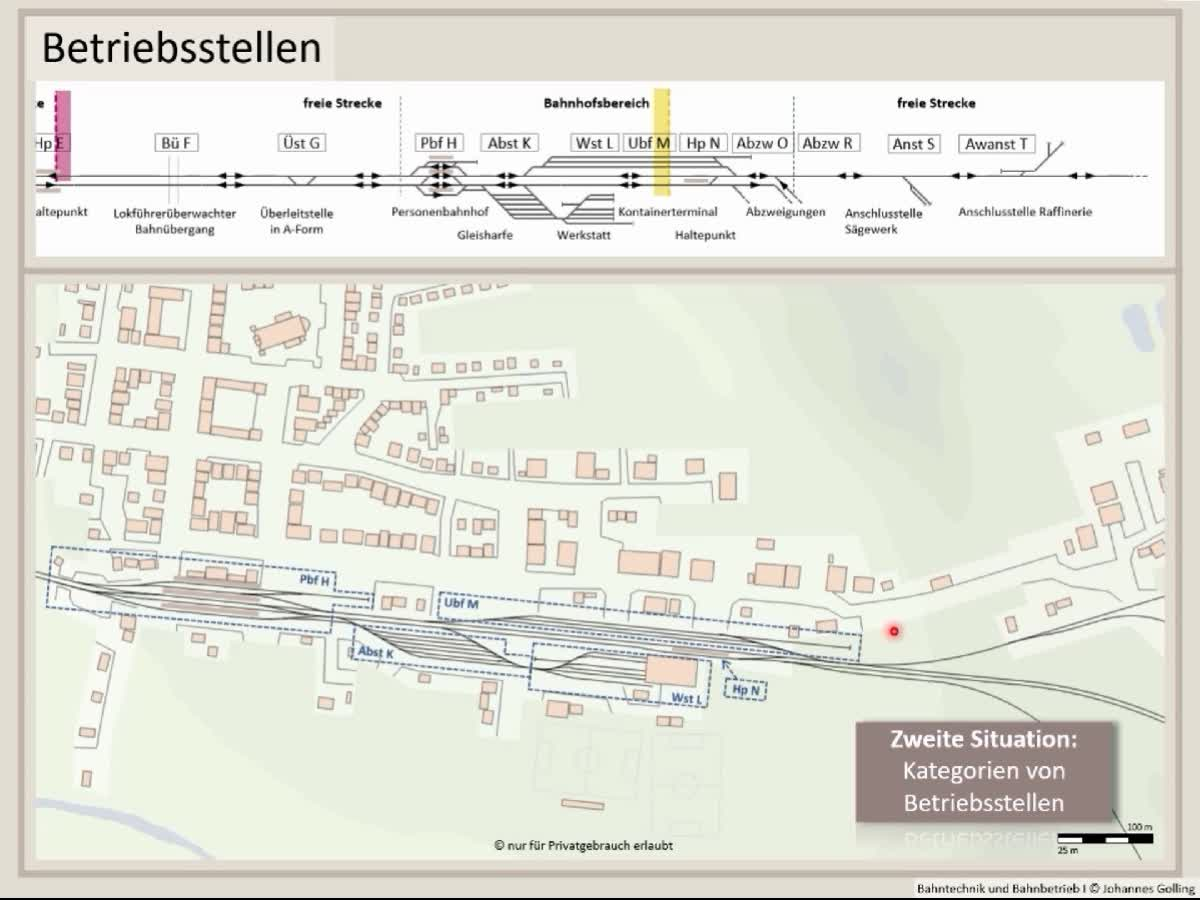 Erklärung Betriebsstellen, Infrastruktur, Bahntechnik, Bahnbetrieb