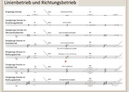 Erklärung Linienbetrieb und Richtungsbetrieb, Infrastruktur, Bahntechnik, Bahnbetrieb
